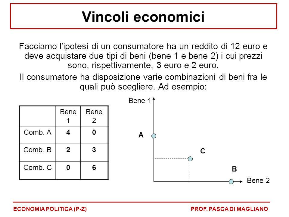 Vincoli economici
