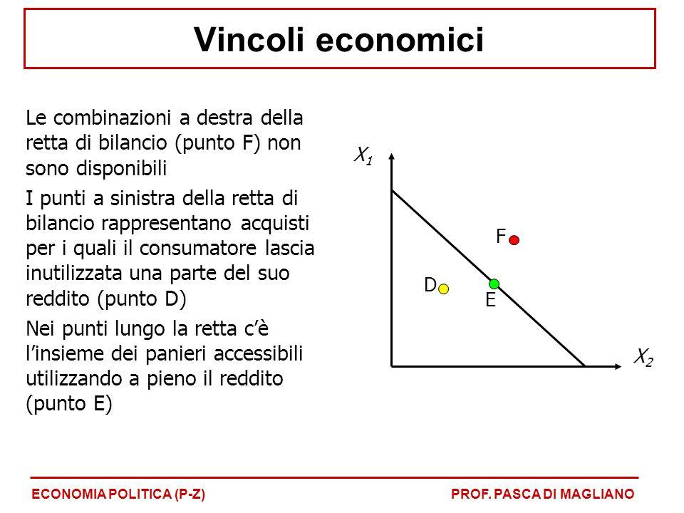 Vincoli economici Le combinazioni a destra della retta di bilancio (punto F) non sono disponibili.