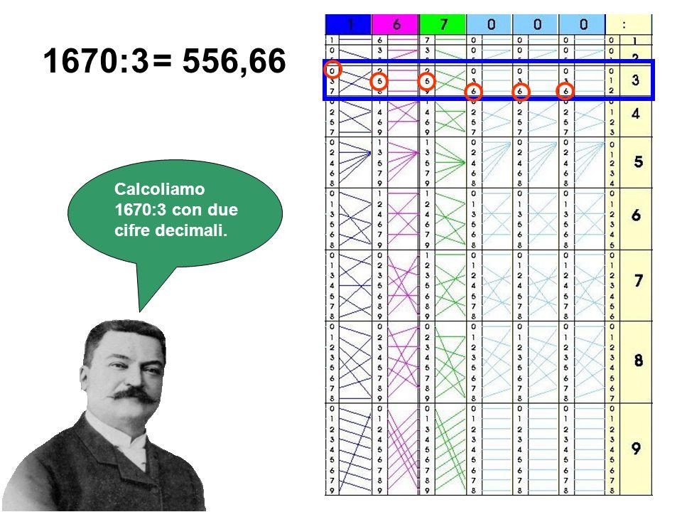 1670:3 = 556,66 Calcoliamo 1670:3 con due cifre decimali.
