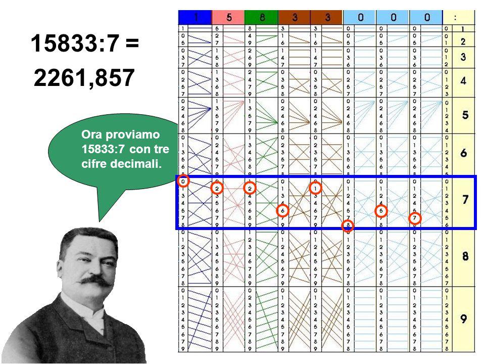 15833:7 = 2261,857 Ora proviamo 15833:7 con tre cifre decimali.