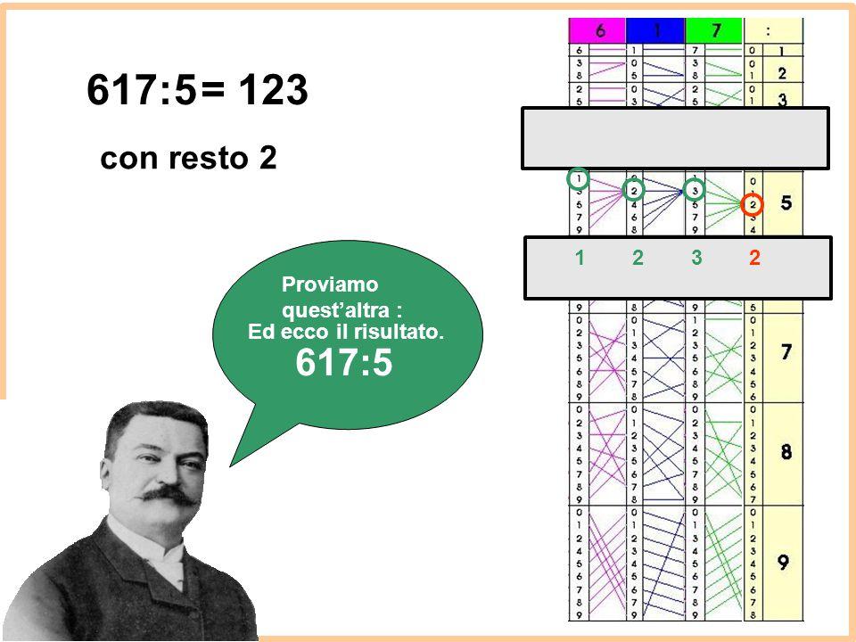 617:5 = 123 617:5 con resto 2 1 2 3 2 Proviamo quest'altra :