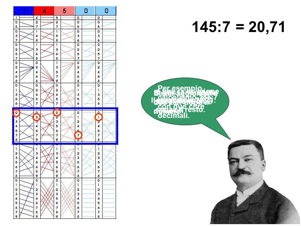 145:7 = 20,71 Per esempio, calcoliamo 145:7 con due cifre decimali.