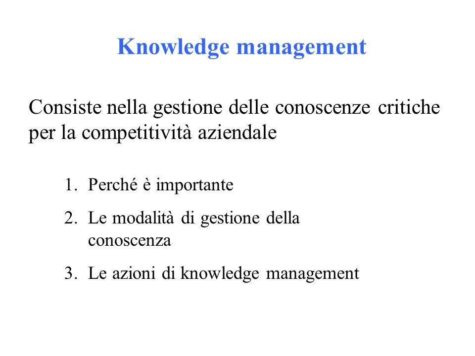 Knowledge management Consiste nella gestione delle conoscenze critiche per la competitività aziendale.