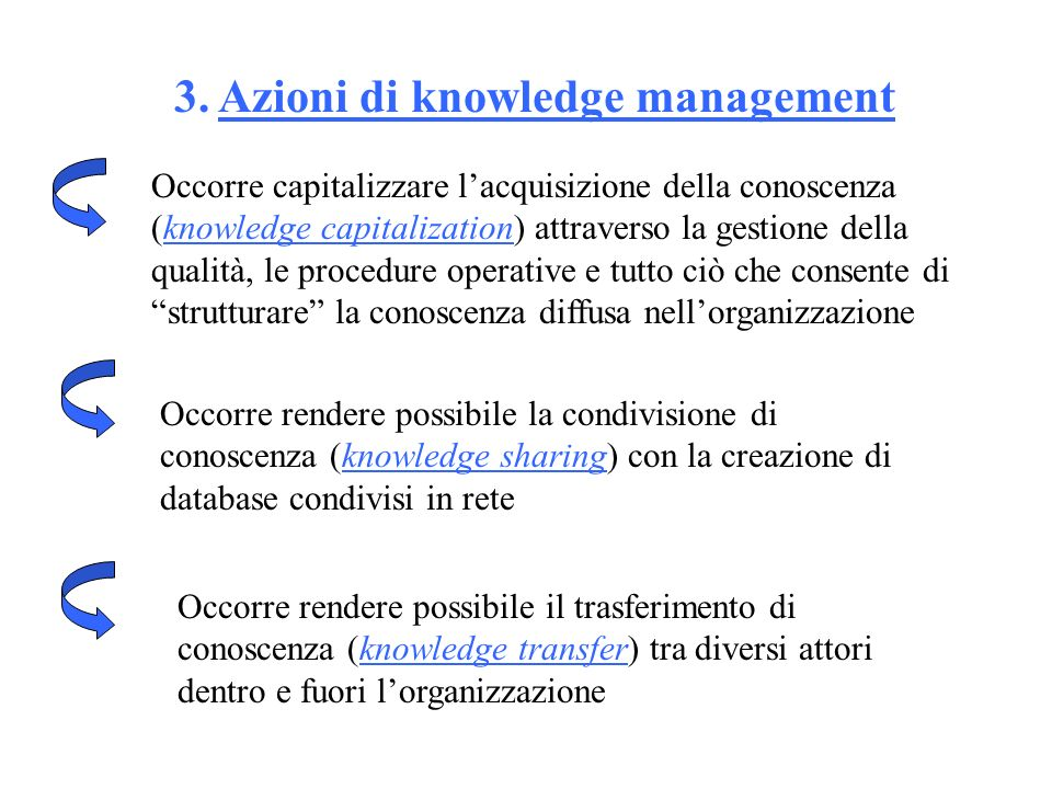 3. Azioni di knowledge management
