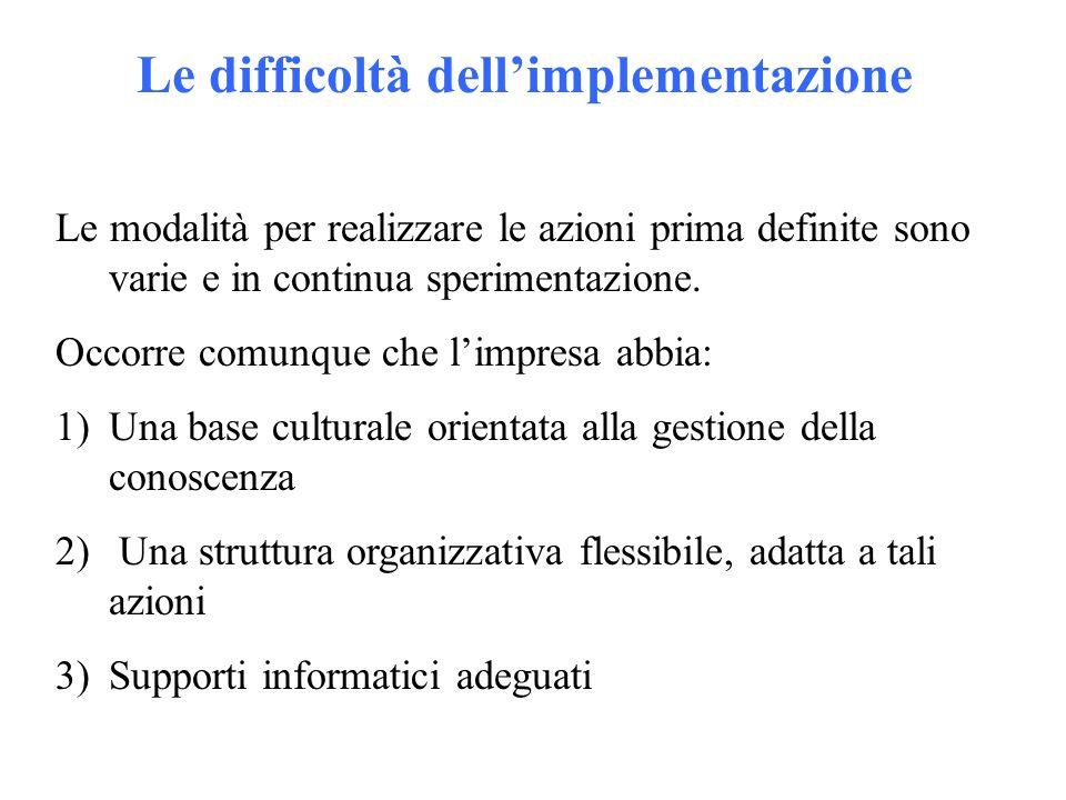 Le difficoltà dell'implementazione