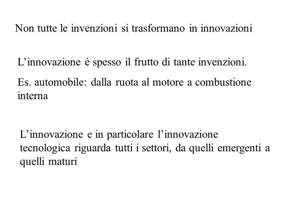 Non tutte le invenzioni si trasformano in innovazioni