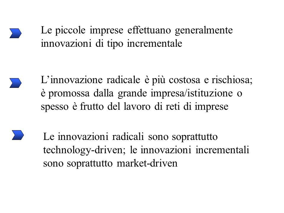Le piccole imprese effettuano generalmente innovazioni di tipo incrementale