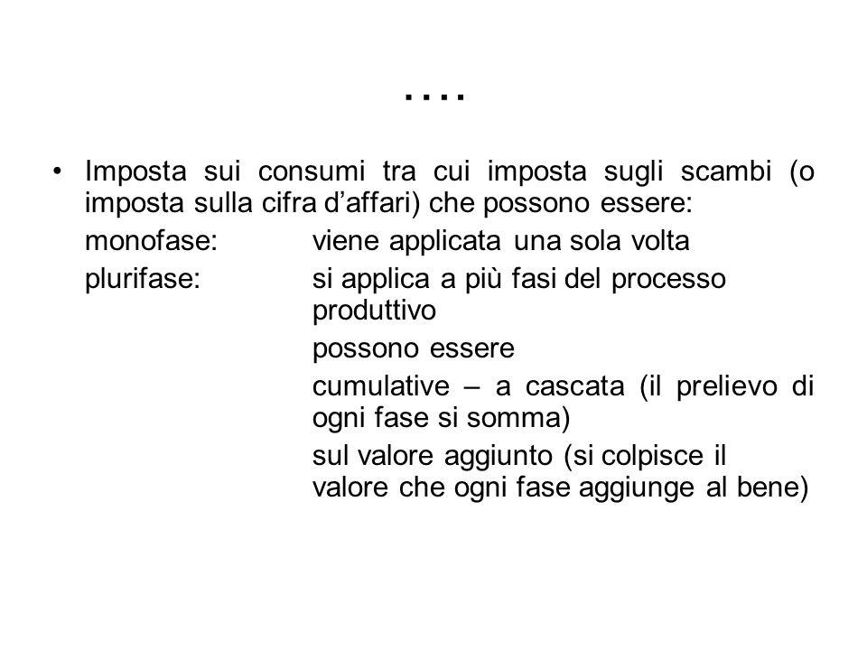 …. Imposta sui consumi tra cui imposta sugli scambi (o imposta sulla cifra d'affari) che possono essere: