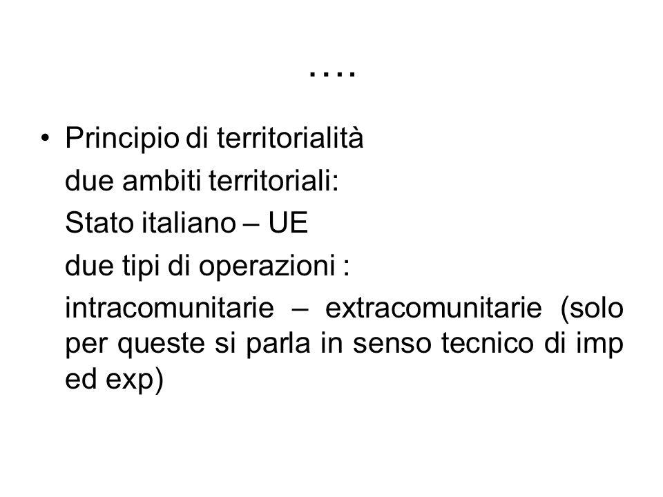 …. Principio di territorialità due ambiti territoriali: