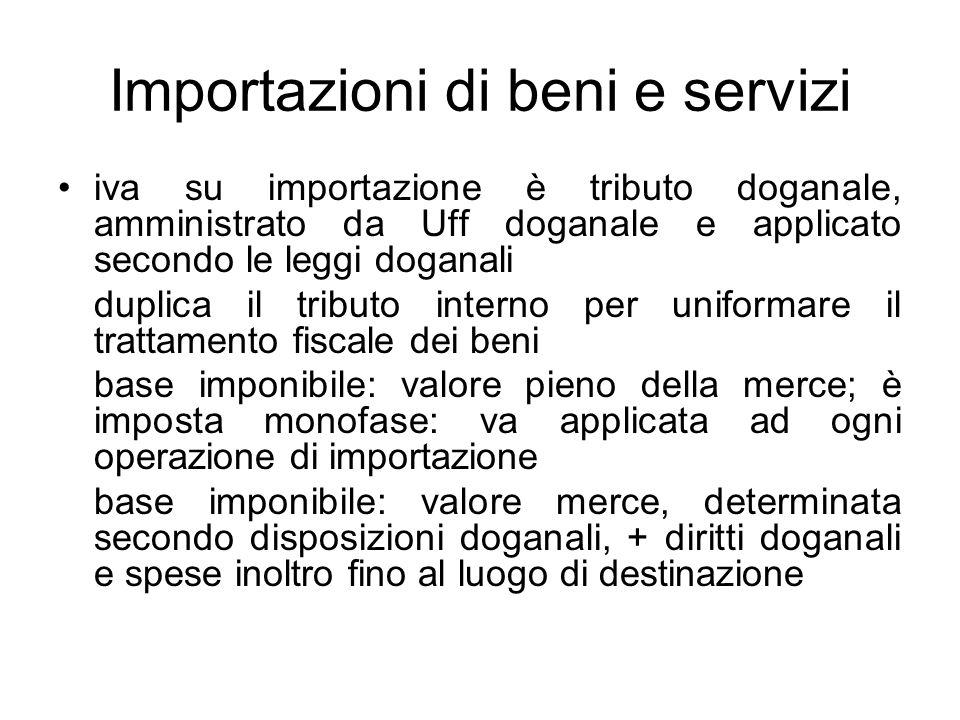 Importazioni di beni e servizi