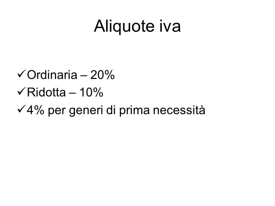 Aliquote iva Ordinaria – 20% Ridotta – 10%