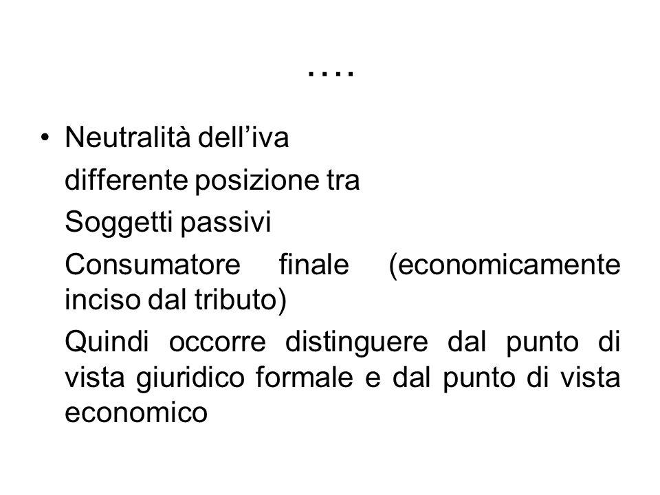 …. Neutralità dell'iva differente posizione tra Soggetti passivi