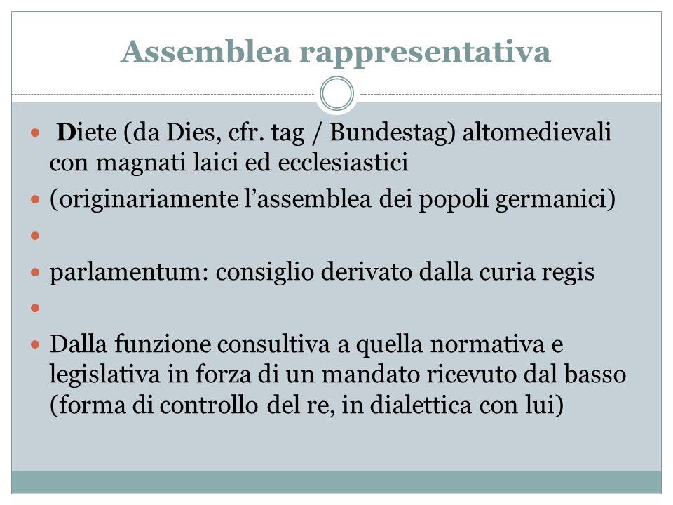 Assemblea rappresentativa