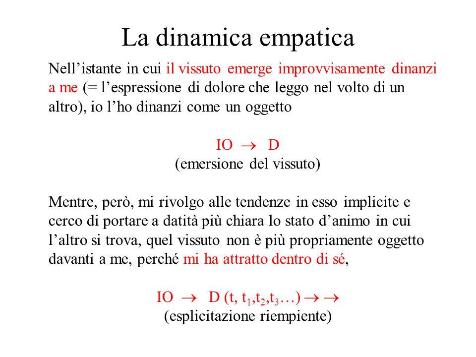 La dinamica empatica