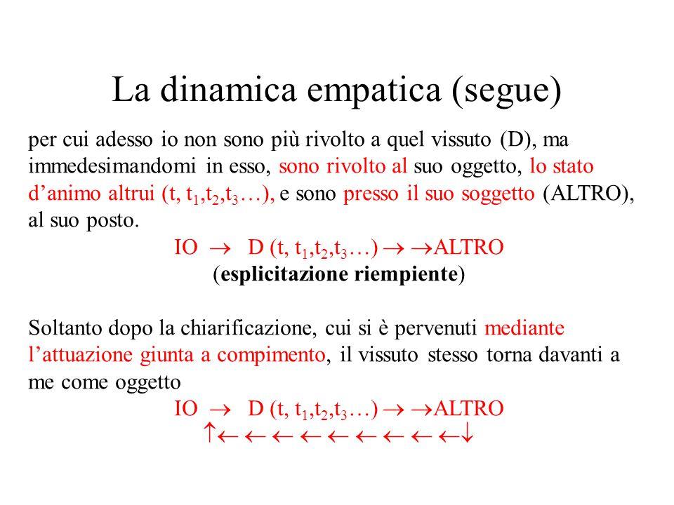 La dinamica empatica (segue)