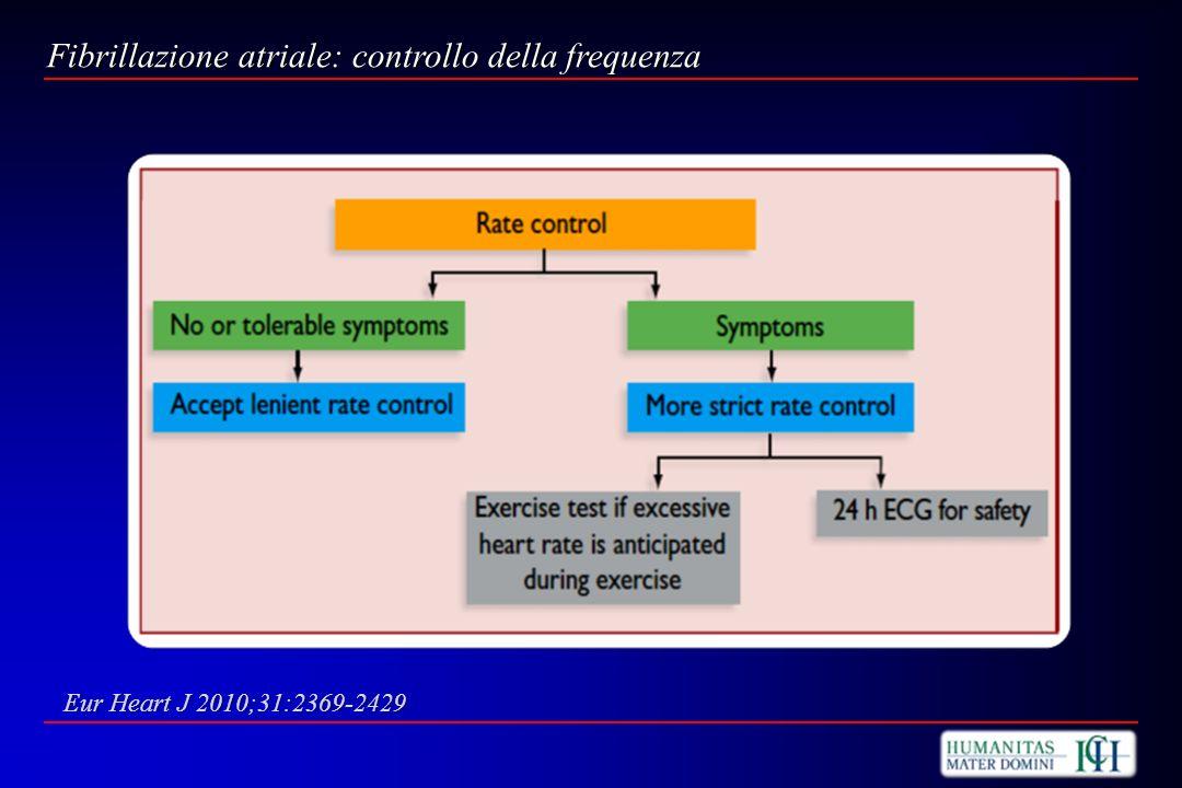 Fibrillazione atriale: controllo della frequenza