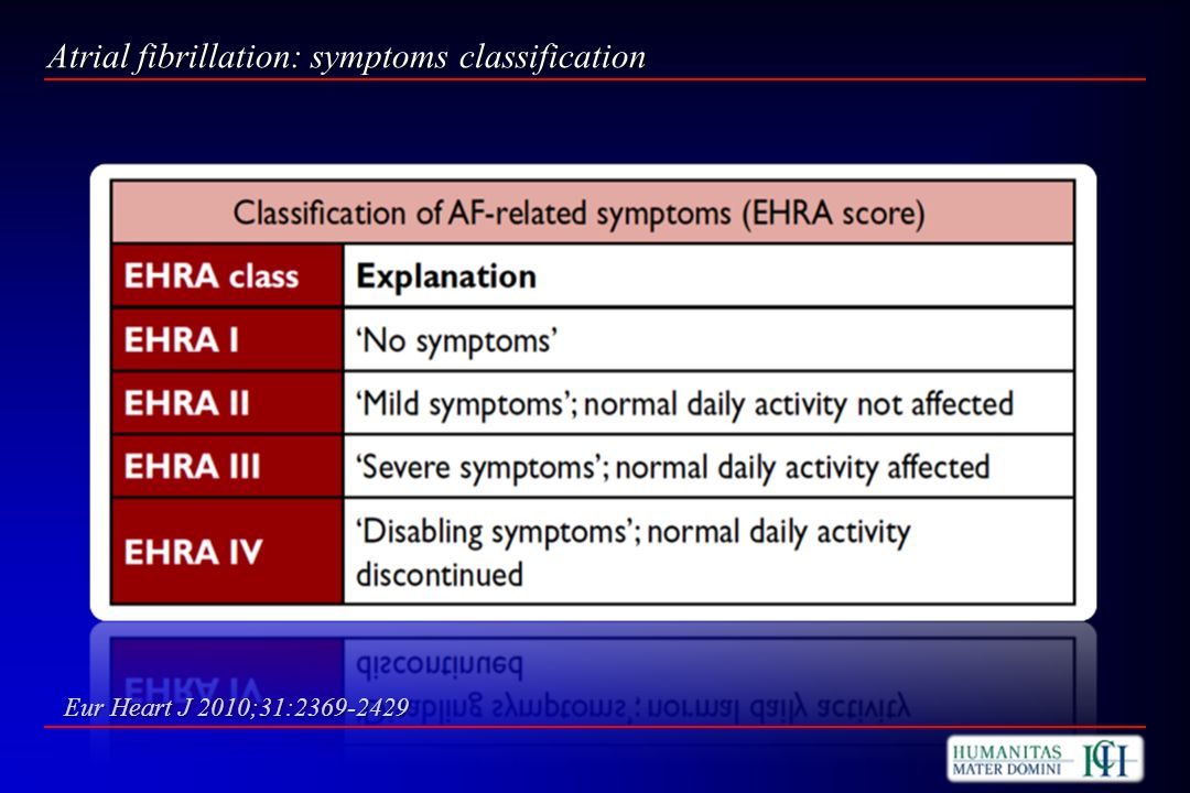 Atrial fibrillation: symptoms classification