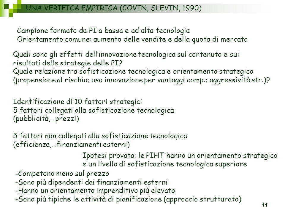 UNA VERIFICA EMPIRICA (COVIN, SLEVIN, 1990)