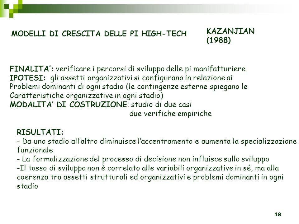 KAZANJIAN (1988) MODELLI DI CRESCITA DELLE PI HIGH-TECH. FINALITA': verificare i percorsi di sviluppo delle pi manifatturiere.