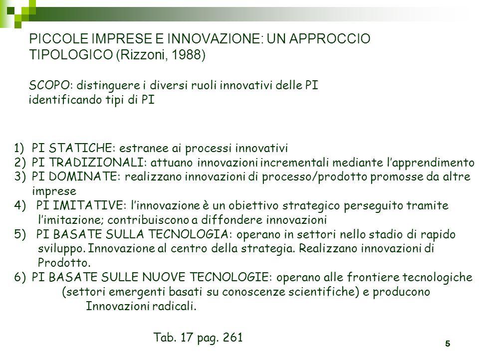 PICCOLE IMPRESE E INNOVAZIONE: UN APPROCCIO TIPOLOGICO (Rizzoni, 1988)