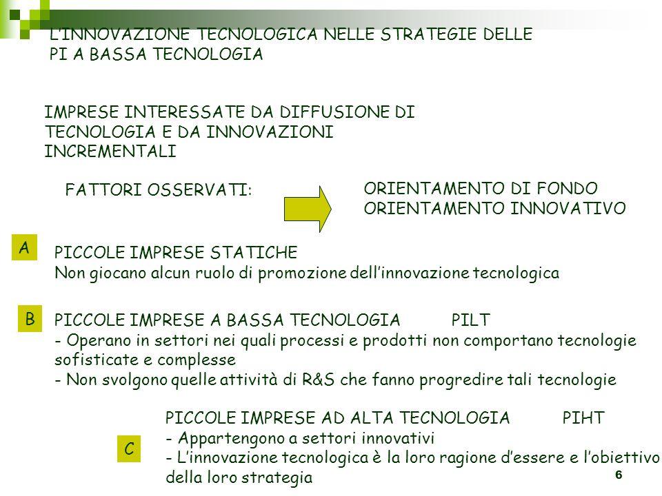 L'INNOVAZIONE TECNOLOGICA NELLE STRATEGIE DELLE