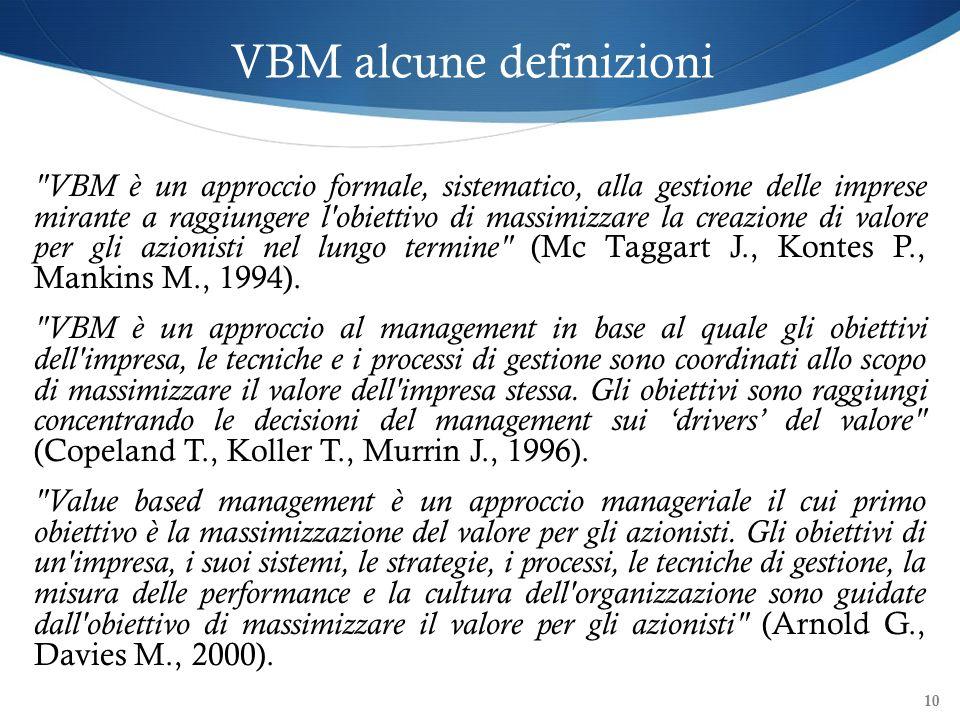 VBM alcune definizioni