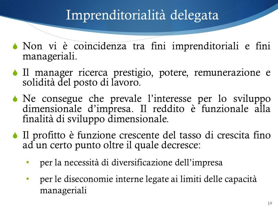 Imprenditorialità delegata