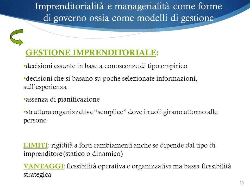 Imprenditorialità e managerialità come forme di governo ossia come modelli di gestione
