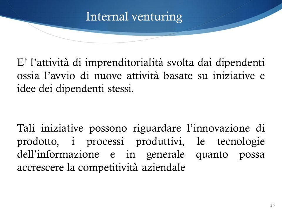 Internal venturing