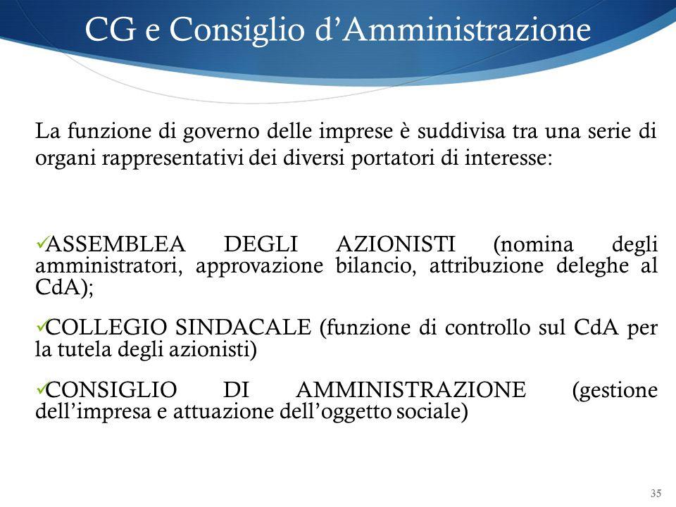CG e Consiglio d'Amministrazione