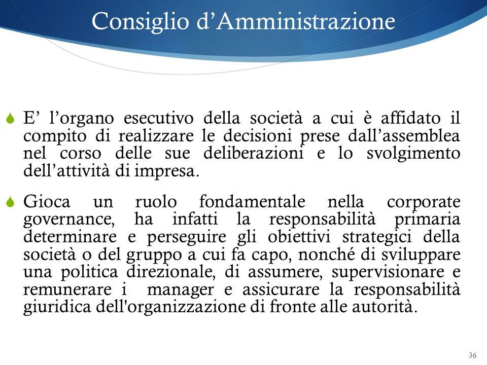 Consiglio d'Amministrazione