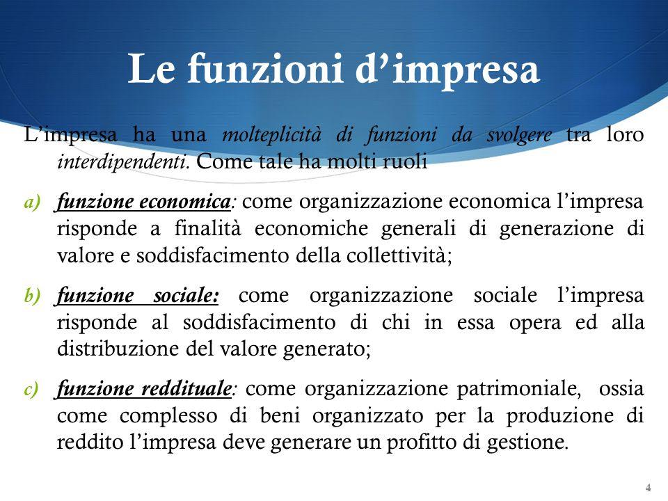 Le funzioni d'impresa L'impresa ha una molteplicità di funzioni da svolgere tra loro interdipendenti. Come tale ha molti ruoli.