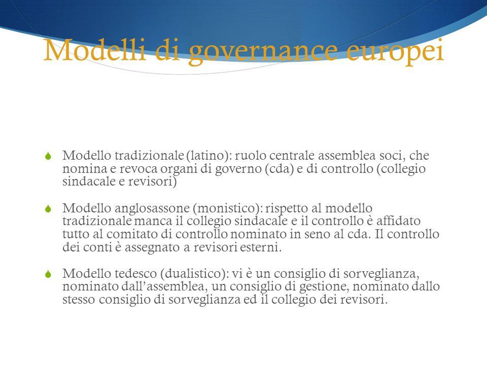 Modelli di governance europei