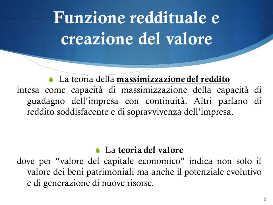 Funzione reddituale e creazione del valore