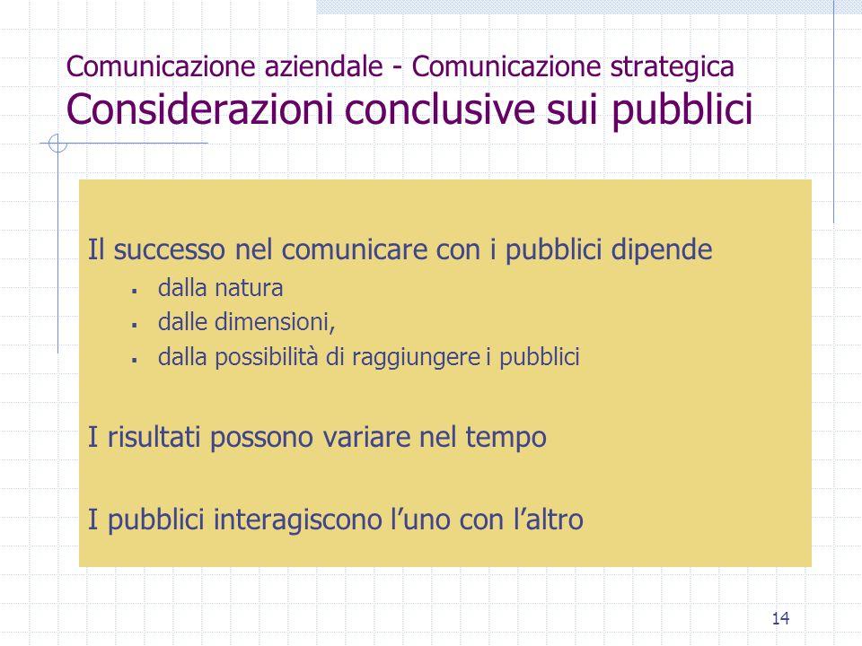 Il successo nel comunicare con i pubblici dipende