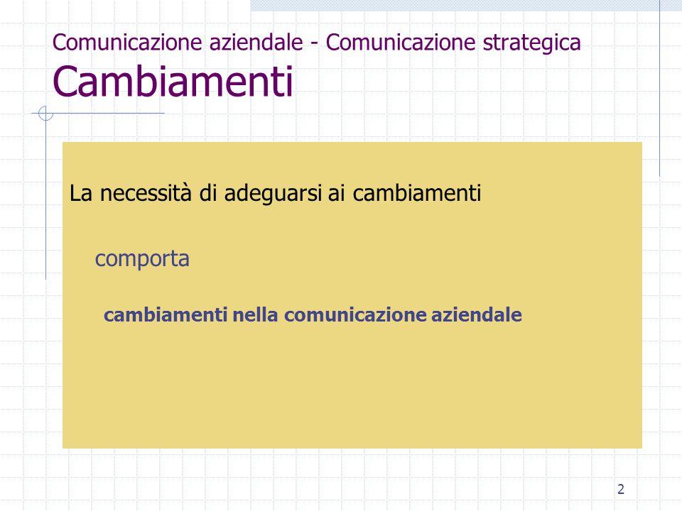 Comunicazione aziendale - Comunicazione strategica Cambiamenti