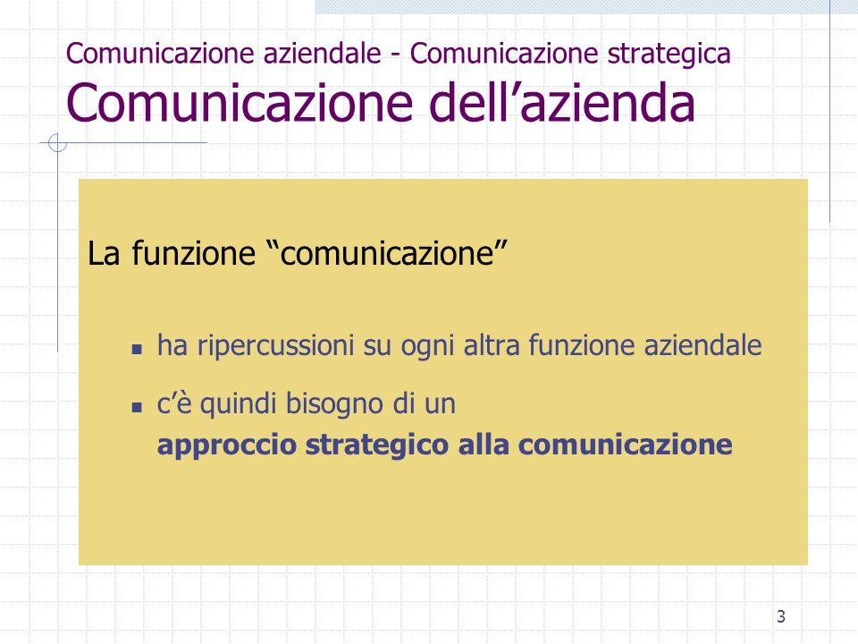 La funzione comunicazione