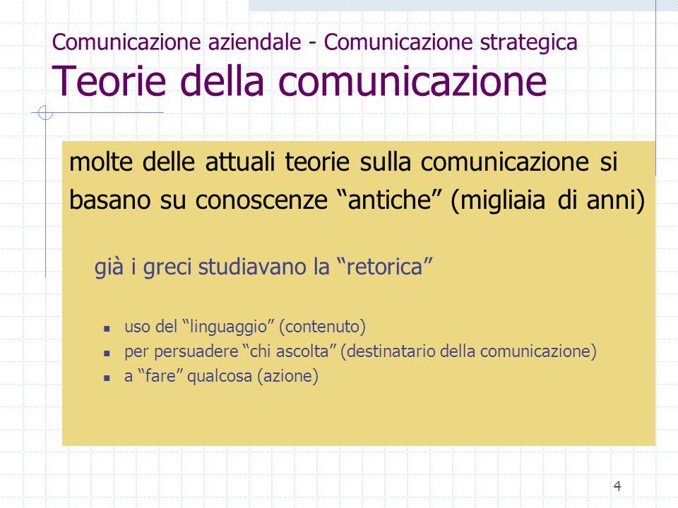 molte delle attuali teorie sulla comunicazione si