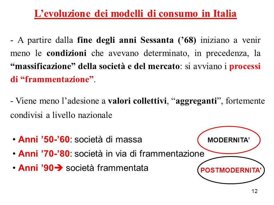 L'evoluzione dei modelli di consumo in Italia