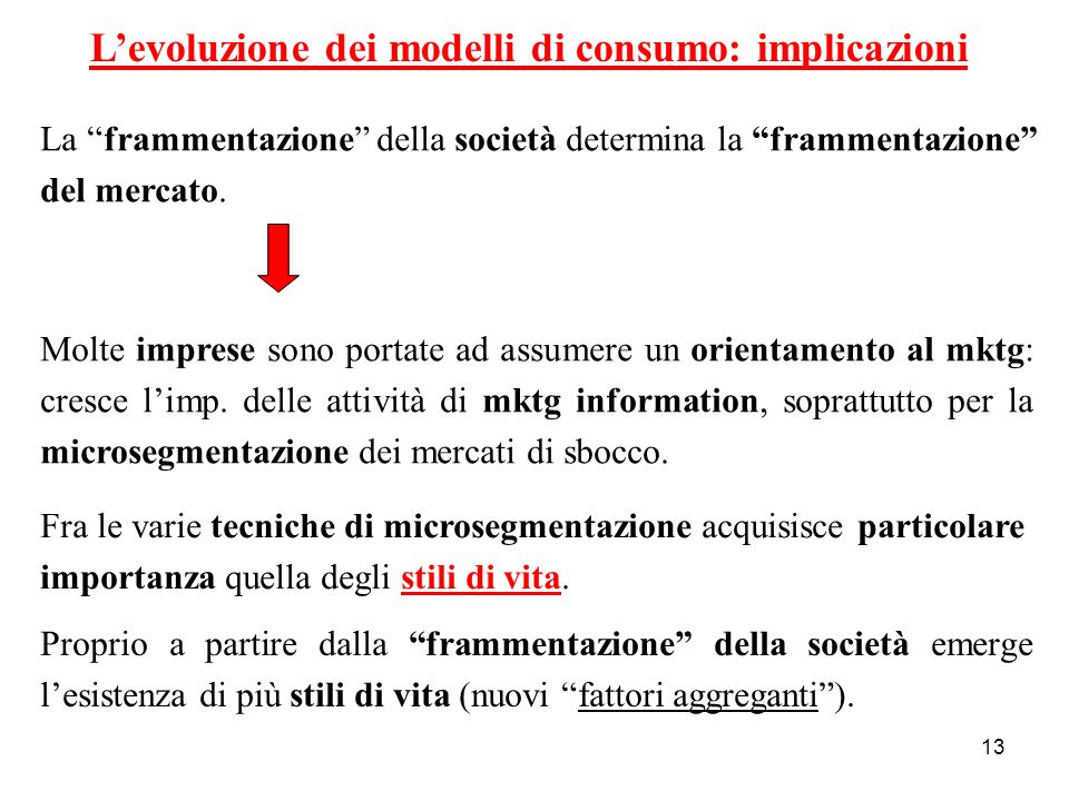 L'evoluzione dei modelli di consumo: implicazioni