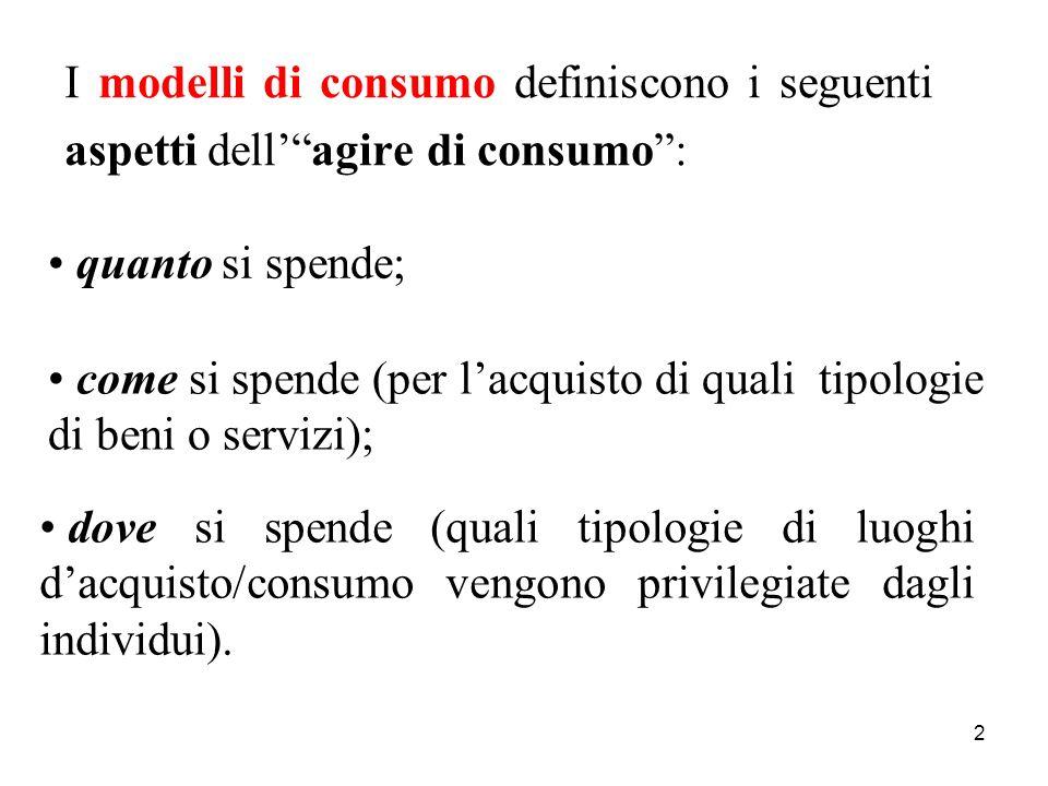 I modelli di consumo definiscono i seguenti aspetti dell' agire di consumo :