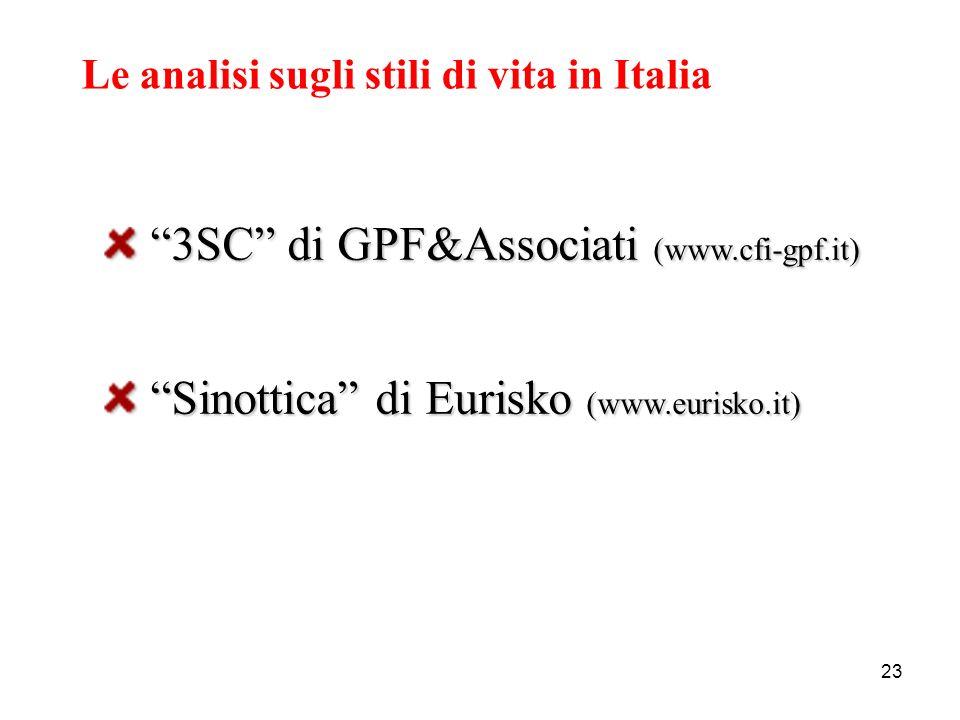 3SC di GPF&Associati (www.cfi-gpf.it)