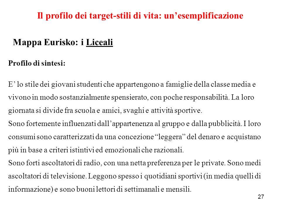 Il profilo dei target-stili di vita: un'esemplificazione