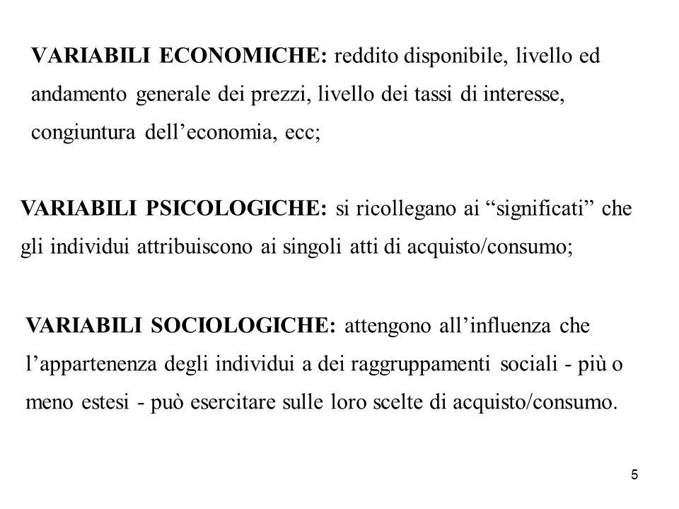 VARIABILI ECONOMICHE: reddito disponibile, livello ed andamento generale dei prezzi, livello dei tassi di interesse, congiuntura dell'economia, ecc;