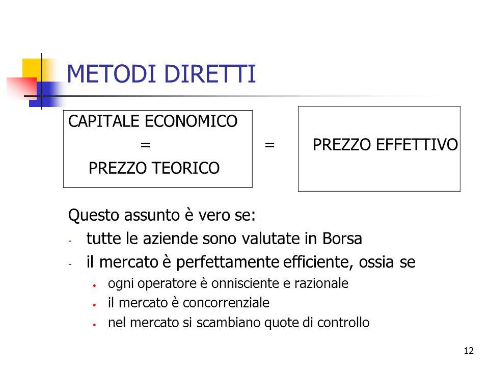 METODI DIRETTI CAPITALE ECONOMICO = = PREZZO EFFETTIVO PREZZO TEORICO