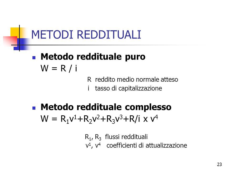 METODI REDDITUALI Metodo reddituale puro W = R / i
