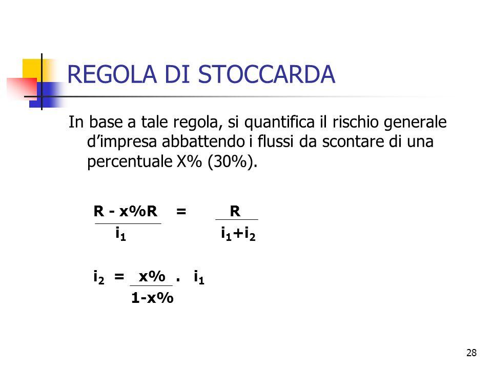 REGOLA DI STOCCARDA In base a tale regola, si quantifica il rischio generale d'impresa abbattendo i flussi da scontare di una percentuale X% (30%).