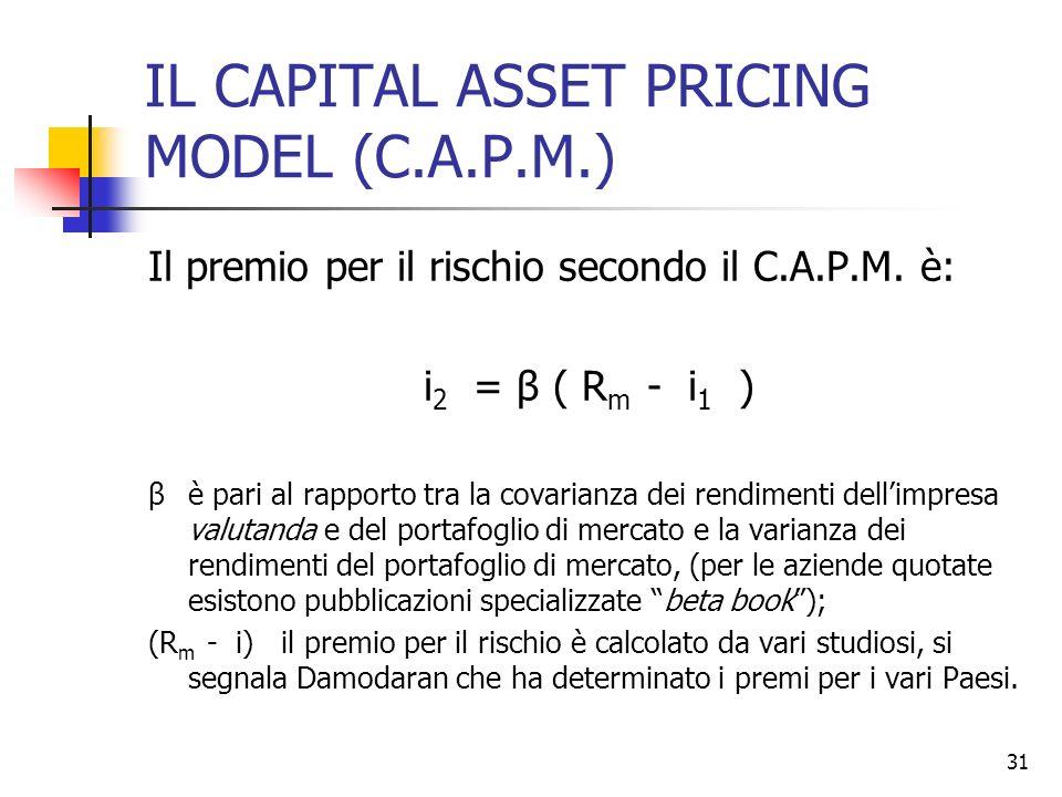 IL CAPITAL ASSET PRICING MODEL (C.A.P.M.)