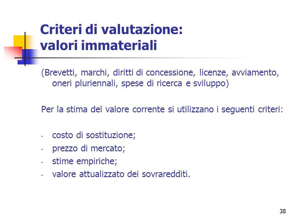 Criteri di valutazione: valori immateriali