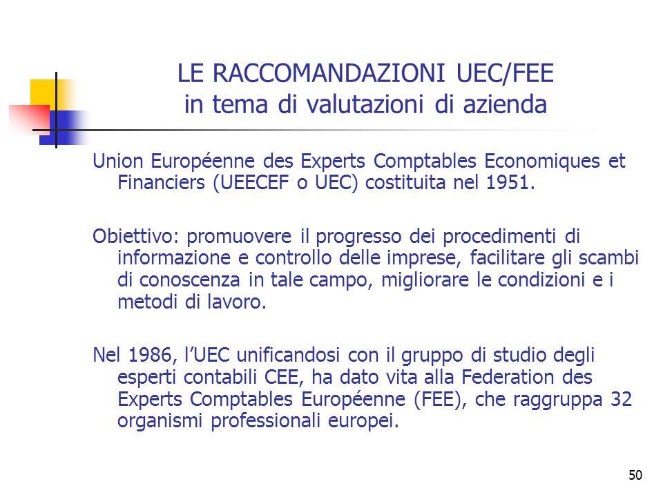 LE RACCOMANDAZIONI UEC/FEE in tema di valutazioni di azienda